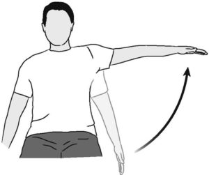 Rehabilitación abducción hombro