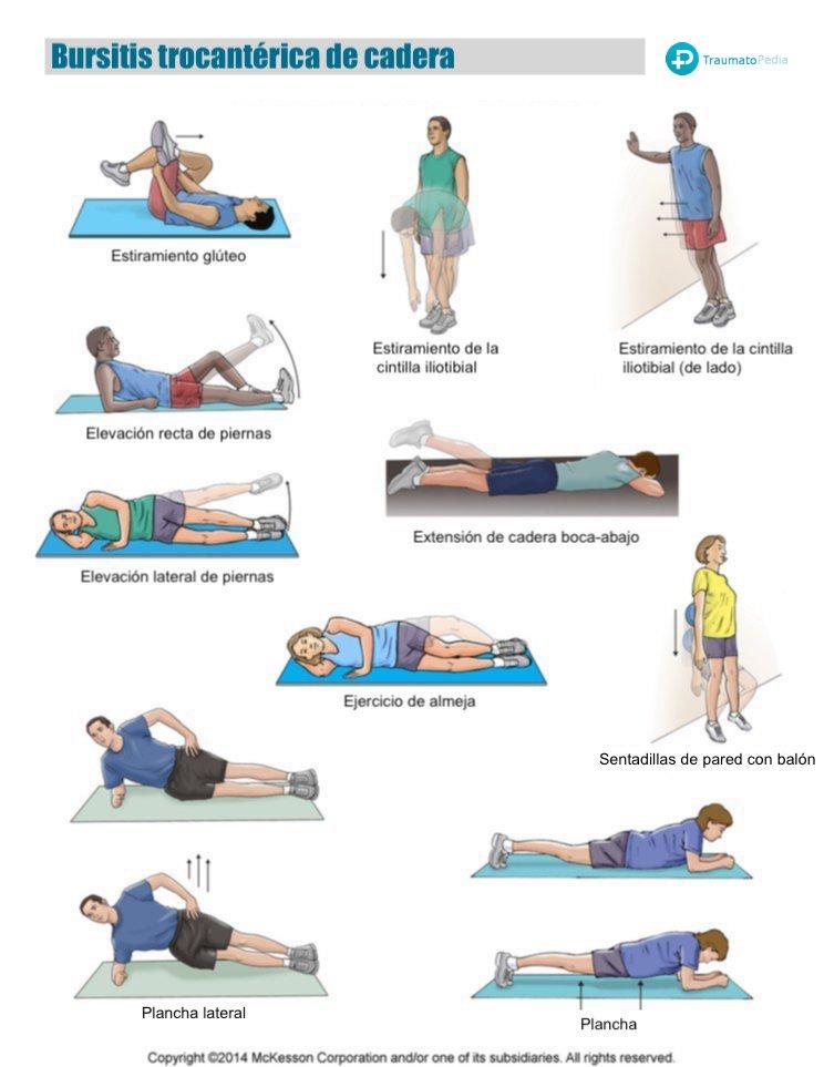 ejercicios bursitis cadera- trocanteritis