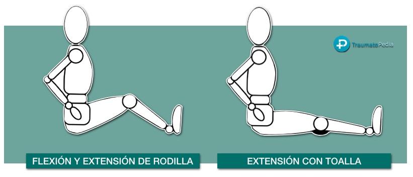 Ejercicios recuperación esguince de rodilla