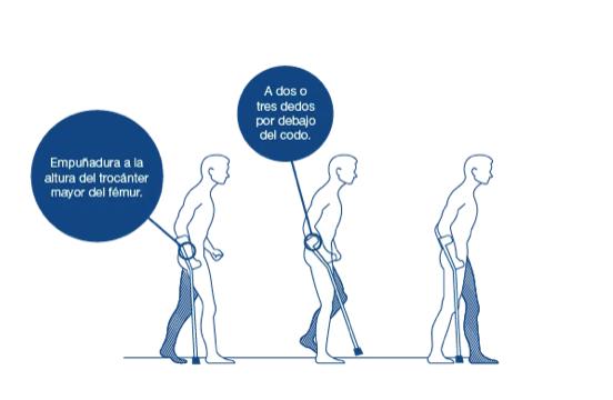 cómo andar con una muleta